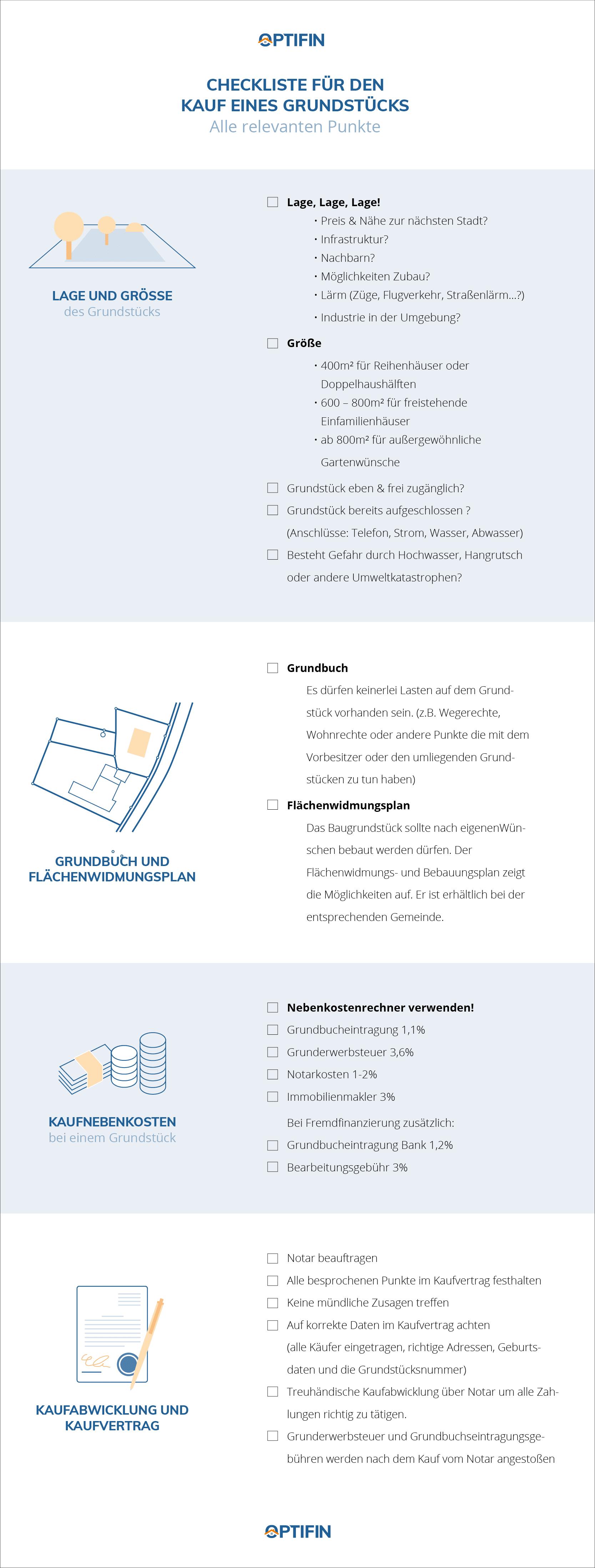 Checkliste_Grundstueck-kaufen
