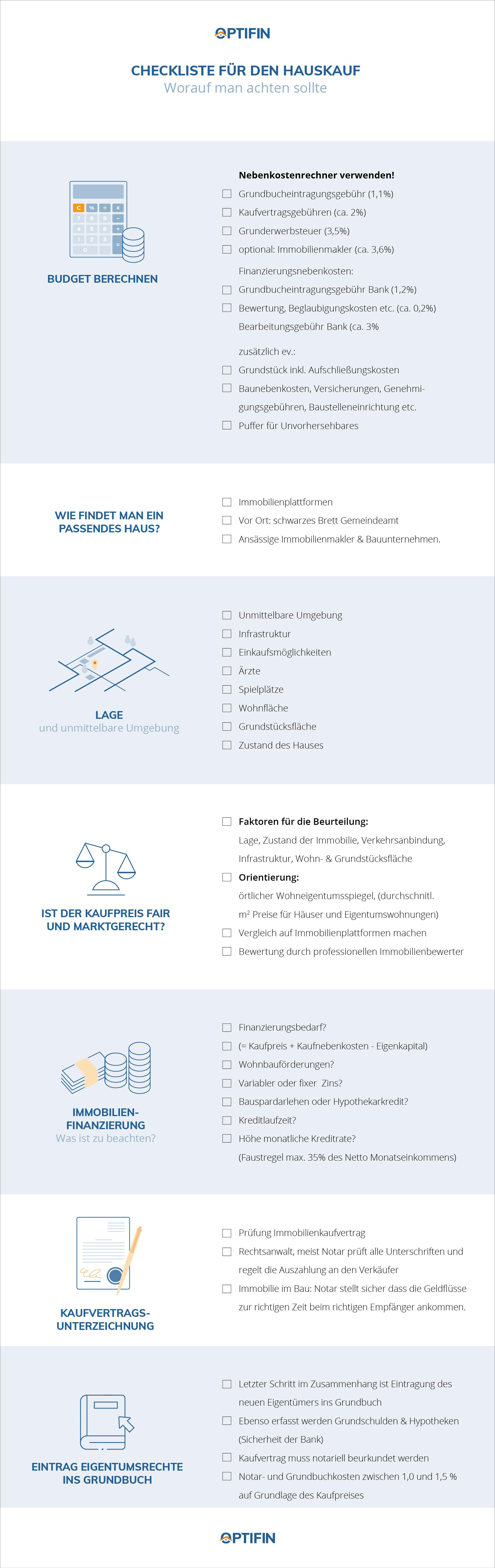 Checkliste_Hauskauf