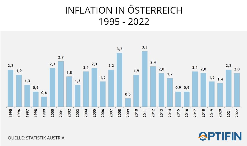 inflation-infografik